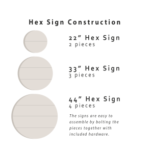 hex sign sizes